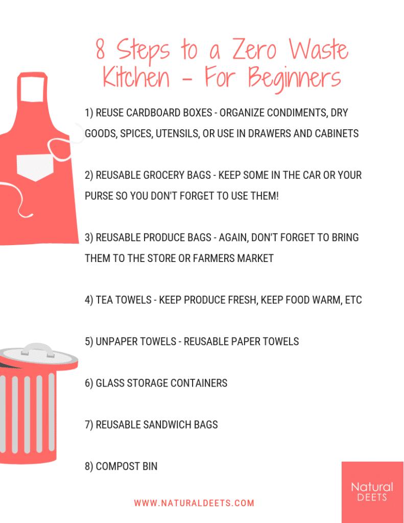 8 steps to zero waste kitchen