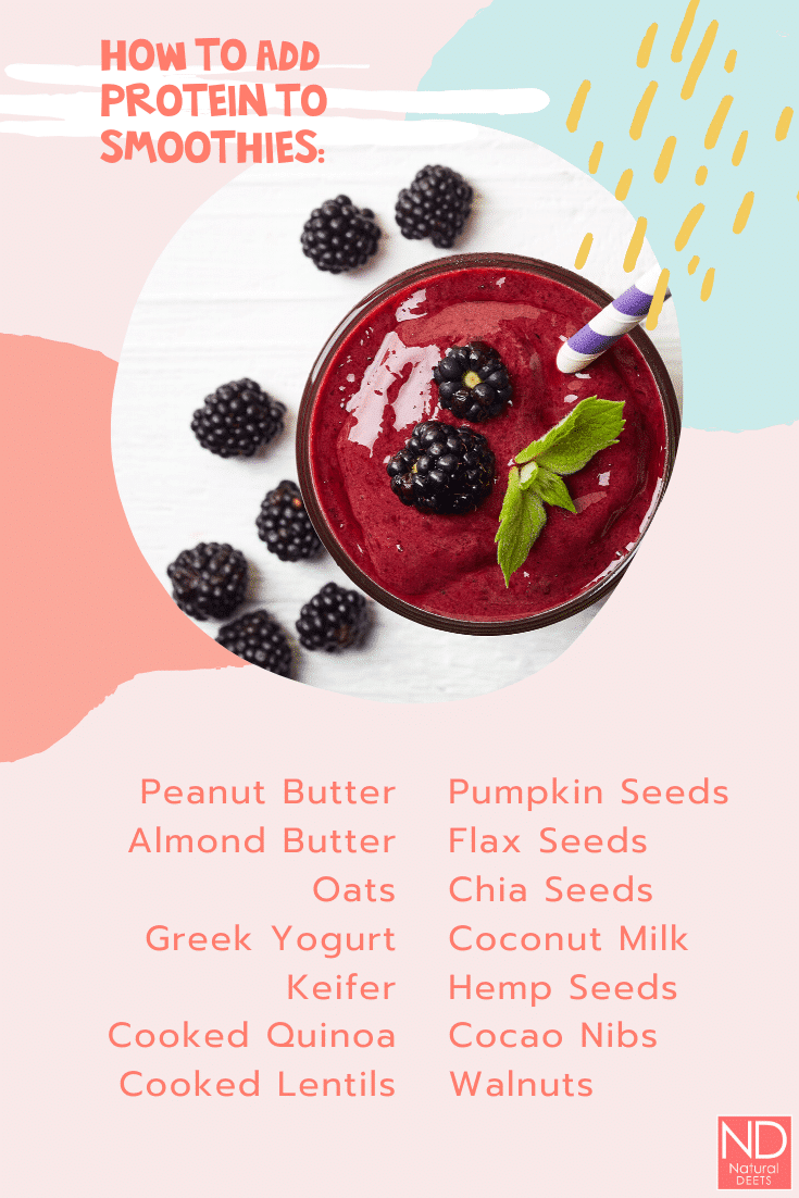 a document showing a top view of a blueberry smoothies and a list of foods that are high in protein