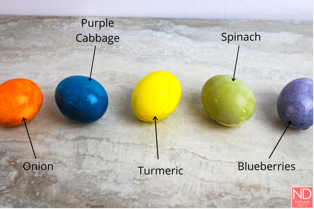 a picture of 5 eggs that have been dyed in different colors