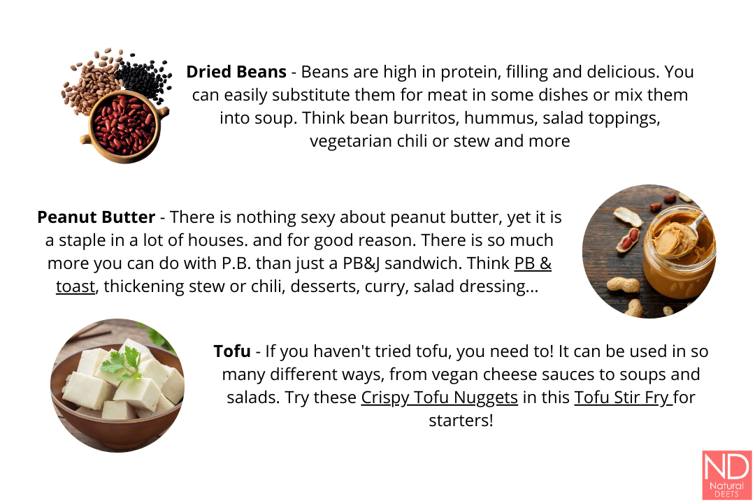 a infographic talking about beans, peanut butter and tofu