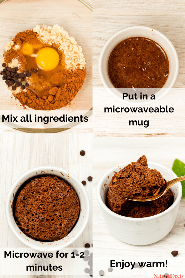 four pictures showing how to make the mug cake. It says mix all ingredients, put in a microwaveable mug, microwave for 1-2 minutes and enjoy